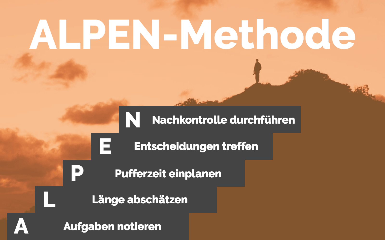 ALPEN-Methode – Zeitmanagement nach Lothar Seiwert